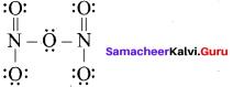 Samacheer Kalvi 12th Chemistry Solutions Chapter 3 p-Block Elements - II img-14