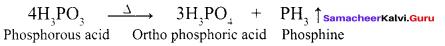 Samacheer Kalvi 12th Chemistry Solutions Chapter 3 p-Block Elements - II img-40