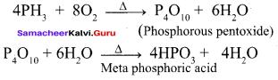 Samacheer Kalvi 12th Chemistry Solutions Chapter 3 p-Block Elements - II img-42