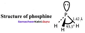 Samacheer Kalvi 12th Chemistry Solutions Chapter 3 p-Block Elements - II img-43