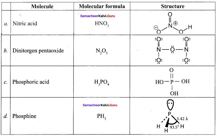 Class 12 Samacheer Chemistry Solutions Chapter 3