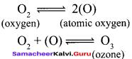 Samacheer Kalvi 12th Chemistry Solutions Chapter 3 p-Block Elements - II img-63