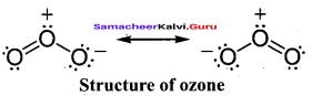 Samacheer Kalvi 12th Chemistry Solutions Chapter 3 p-Block Elements - II img-64