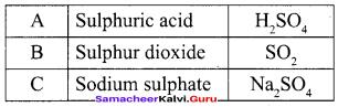 Samacheer Kalvi 12th Chemistry Solutions Chapter 3 p-Block Elements - II img-67