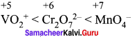 12th Chemistry Chapter 4 Book Back Answers Samacheer Kalvi