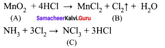 12th Chemistry Chapter 4 Samacheer Kalvi