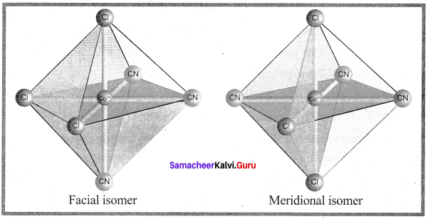 Samacheer Kalvi 12th Chemistry Solutions Chapter 5 Coordination Chemistry-62
