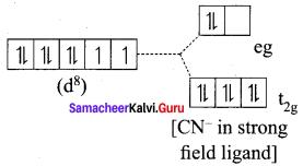 Samacheer Kalvi 12th Chemistry Solutions Chapter 5 Coordination Chemistry-12