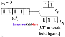 Samacheer Kalvi 12th Chemistry Solutions Chapter 5 Coordination Chemistry-13