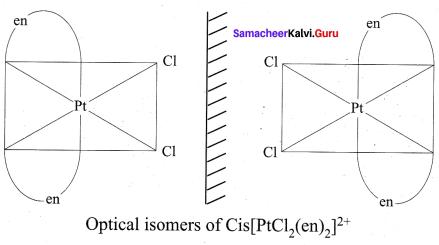Samacheer Kalvi 12th Chemistry Solutions Chapter 5 Coordination Chemistry-16