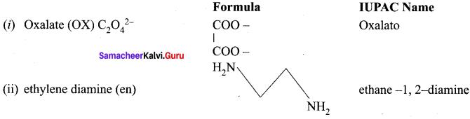 Samacheer Kalvi 12th Chemistry Solutions Chapter 5 Coordination Chemistry-52