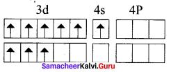 Samacheer Kalvi 12th Chemistry Solutions Chapter 5 Coordination Chemistry-2