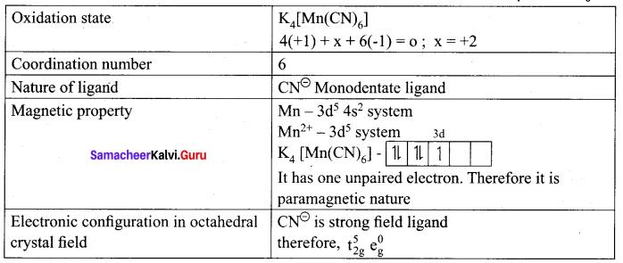 Samacheer Kalvi 12th Chemistry Solutions Chapter 5 Coordination Chemistry-21