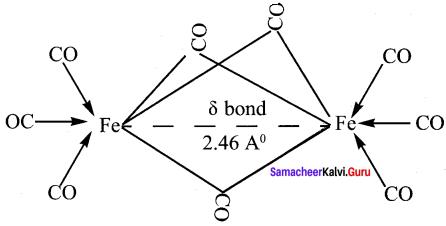 Samacheer Kalvi 12th Chemistry Solutions Chapter 5 Coordination Chemistry-72