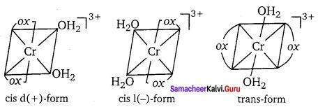 Samacheer Kalvi 12th Chemistry Solutions Chapter 5 Coordination Chemistry-73