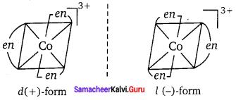 Samacheer Kalvi 12th Chemistry Solutions Chapter 5 Coordination Chemistry-74
