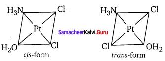 Samacheer Kalvi 12th Chemistry Solutions Chapter 5 Coordination Chemistry-75