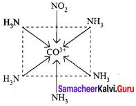 Samacheer Kalvi 12th Chemistry Solutions Chapter 5 Coordination Chemistry-25