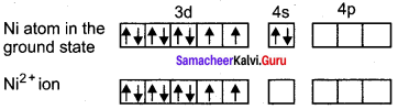 Samacheer Kalvi 12th Chemistry Solutions Chapter 5 Coordination Chemistry-77
