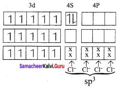 Samacheer Kalvi 12th Chemistry Solutions Chapter 5 Coordination Chemistry-30