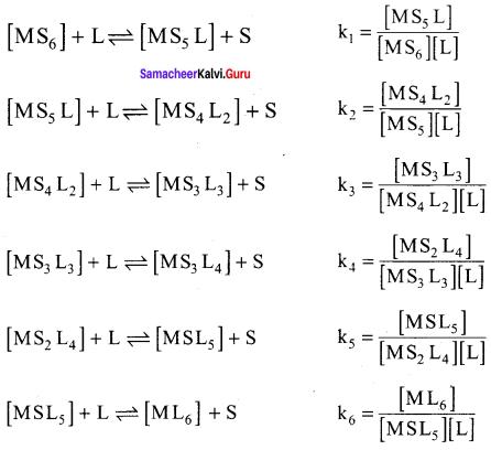 Samacheer Kalvi 12th Chemistry Solutions Chapter 5 Coordination Chemistry-85