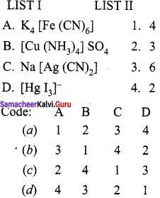 Samacheer Kalvi 12th Chemistry Solutions Chapter 5 Coordination Chemistry-37