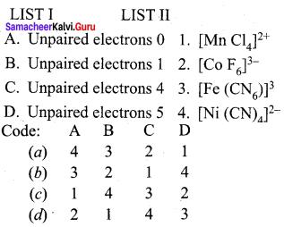 Samacheer Kalvi 12th Chemistry Solutions Chapter 5 Coordination Chemistry-42