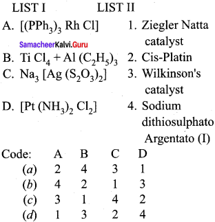 Samacheer Kalvi 12th Chemistry Solutions Chapter 5 Coordination Chemistry-44