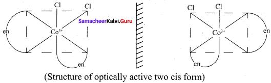 Samacheer Kalvi 12th Chemistry Solutions Chapter 5 Coordination Chemistry-7