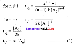 12th Chemistry 7th Lesson Book Back Answers Samacheer Kalvi