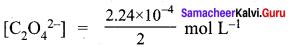 12th Chemistry Ionic Equilibrium Samacheer Kalvi
