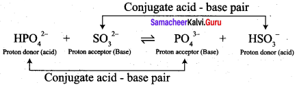 Samacheer Kalvi 12th Chemistry Solutions Chapter 8 Ionic Equilibrium-27