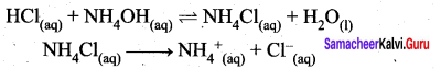 Samacheer Kalvi 12th Chemistry Solutions Chapter 8 Ionic Equilibrium-160