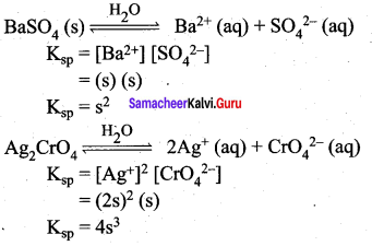 Samacheer Kalvi 12th Chemistry Solutions Chapter 8 Ionic Equilibrium-84