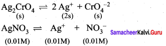 Samacheer Kalvi 12th Chemistry Solutions Chapter 8 Ionic Equilibrium-46