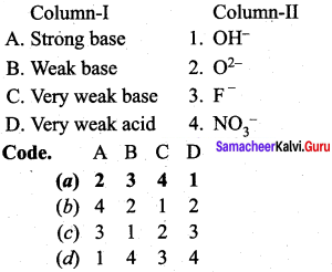 Samacheer Kalvi 12th Chemistry Solutions Chapter 8 Ionic Equilibrium-101