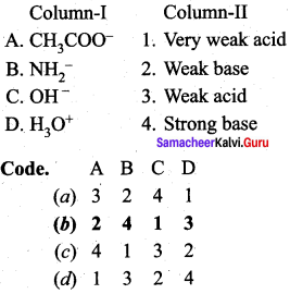 Samacheer Kalvi 12th Chemistry Solutions Chapter 8 Ionic Equilibrium-102