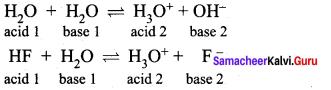 Ionic Equilibrium Problems With Solutions Pdf Samacheer Kalvi