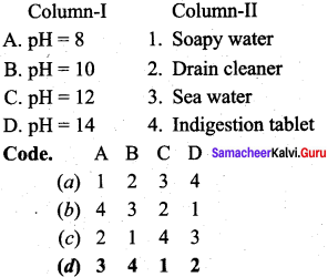 Samacheer Kalvi 12th Chemistry Solutions Chapter 8 Ionic Equilibrium-104