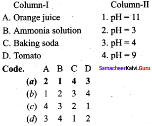 Samacheer Kalvi 12th Chemistry Solutions Chapter 8 Ionic Equilibrium-105