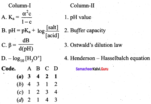 Samacheer Kalvi 12th Chemistry Solutions Chapter 8 Ionic Equilibrium-106