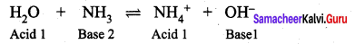 Samacheer Kalvi 12th Chemistry Solutions Chapter 8 Ionic Equilibrium-117