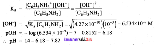 Samacheer Kalvi 12th Chemistry Solutions Chapter 8 Ionic Equilibrium-149