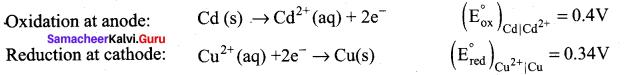 Samacheer Kalvi 12th Chemistry Solutions Chapter 9 Electro Chemistry-14