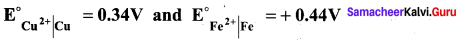 Samacheer Kalvi 12th Chemistry Solutions Chapter 9 Electro Chemistry-60