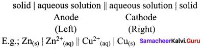 Samacheer Kalvi 12th Chemistry Solutions Chapter 9 Electro Chemistry-56