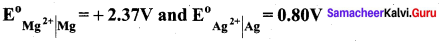 Samacheer Kalvi 12th Chemistry Solutions Chapter 9 Electro Chemistry-63
