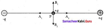 12th Physics Guide Pdf Download Samacheer Kalvi