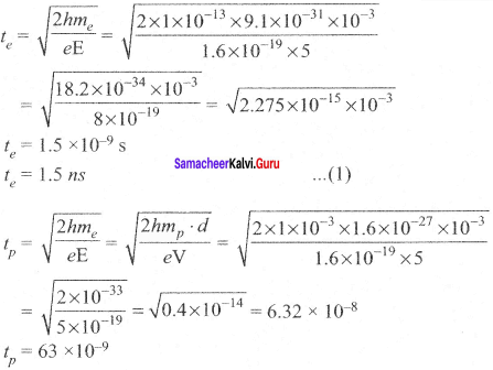 Samacheer Kalvi 12th Physics Solutions Chapter 1 Electrostatics-107