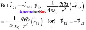 12th Physics Book Back Answers Pdf Samacheer Kalvi